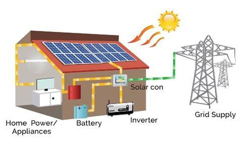 Các thiết bị đo kiểm cho hệ thống điện mặt trời